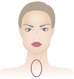 oval shape neckline